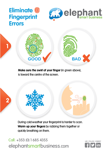 Elimate Fingerprint Errors